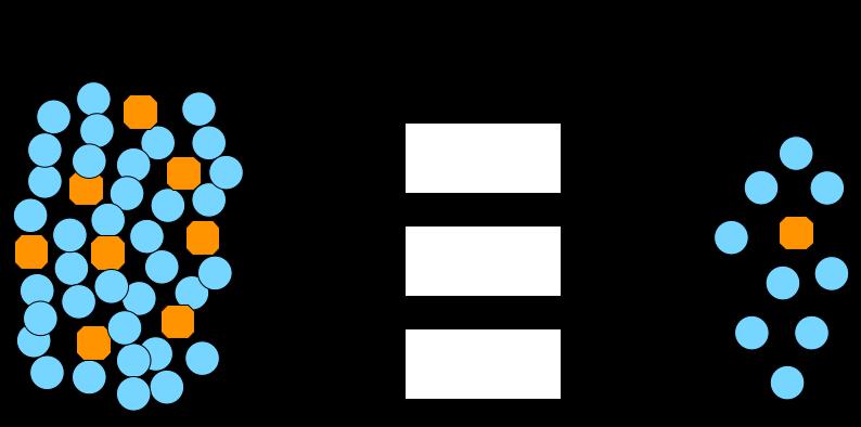 Sample Size Matters – Tom Hopper